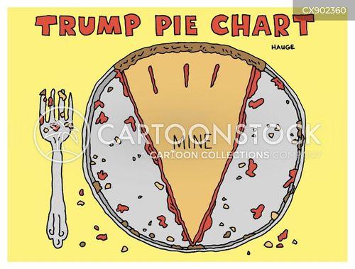 anti-trump cartoon