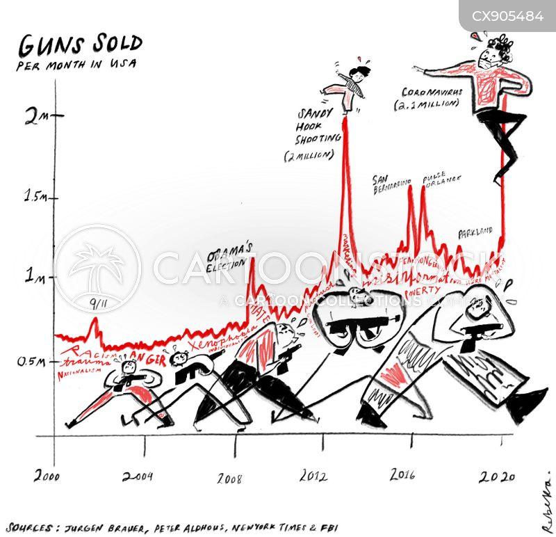 gun death cartoon