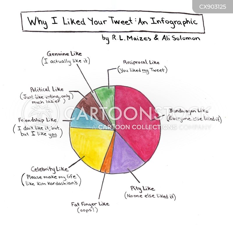 pie-chart cartoon