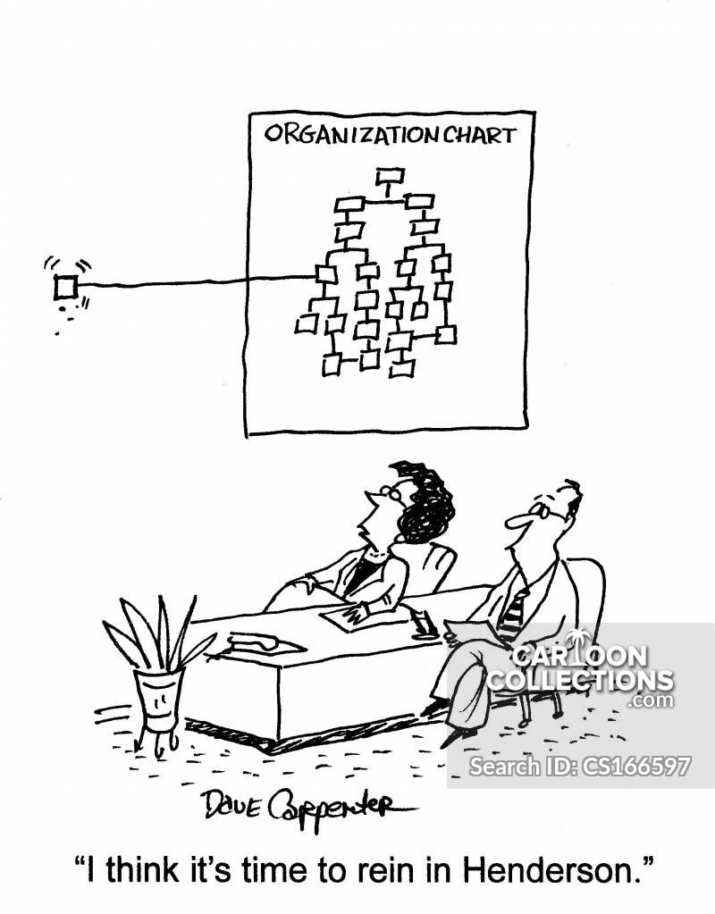 company organizations cartoon