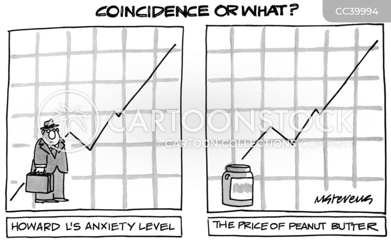 anxiety levels cartoon